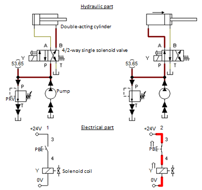 Wiring Diagram For Hydraulic Solenoid