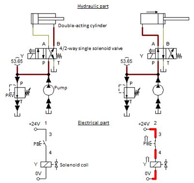way solenoid valve wiring diagram view diagram solenoid