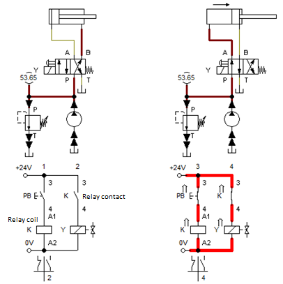 relay based electro hydraulic systems \u2013 fluidsys training centre Limit Switch Circuit 07 d a circuit