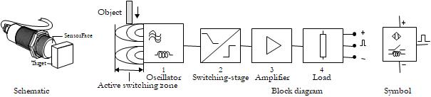 11 proximity sensor