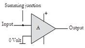 2 Amplifier