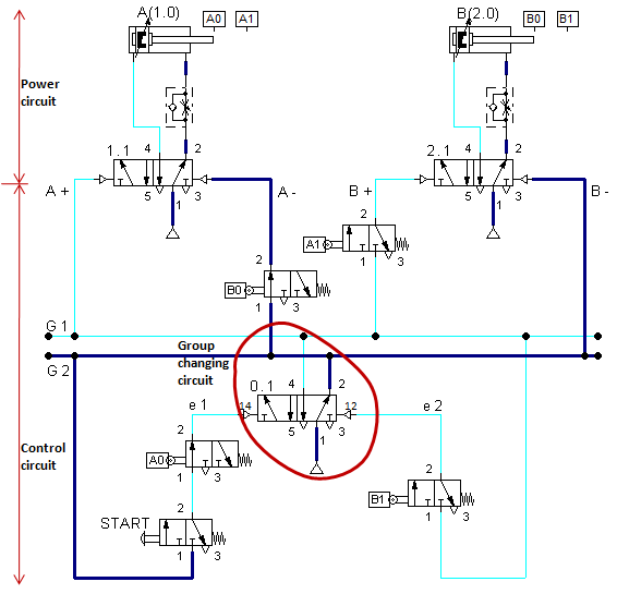 how to develop multiple-actuator pneumatic circuits using the cascade  method?
