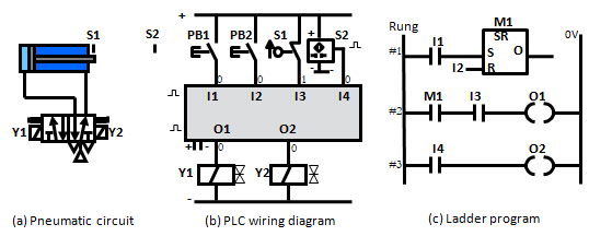 the logic of programmable logic controllers  plcs
