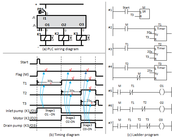 18 plc1?w\=736 paragon thrifty 8 wiring diagram paragon wiring diagrams collection  at gsmx.co