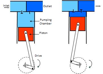 Compressor2