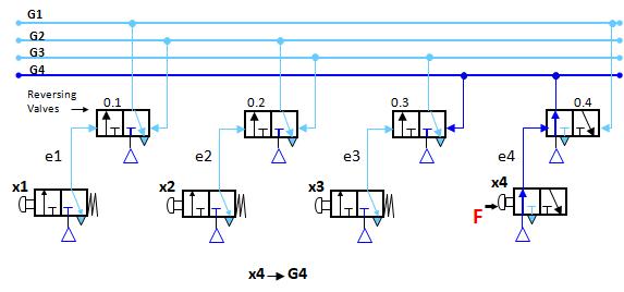 Figure 2 SR