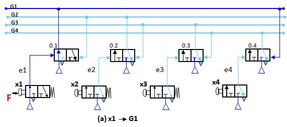 Figure 3 SR