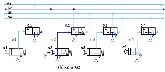 Figure 4 SR