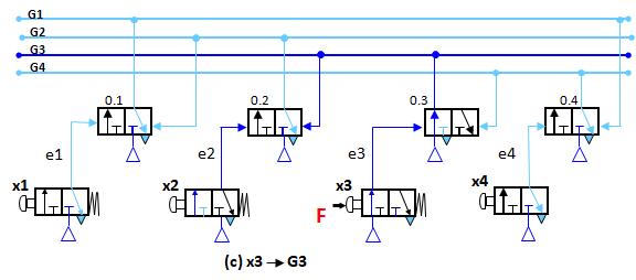 Figure 5 SR