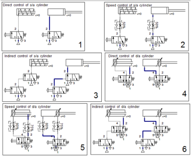 air cylinder schematic typical single cylinder pneumatic circuits     fluidsys training centre  typical single cylinder pneumatic