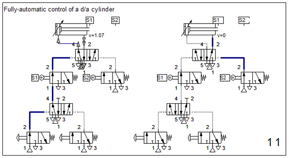 Typical Single Cylinder Pneumatic Circuits